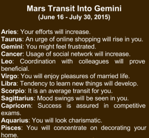 Mars In Gemini Transit – Indian Astrology | Birth Chart